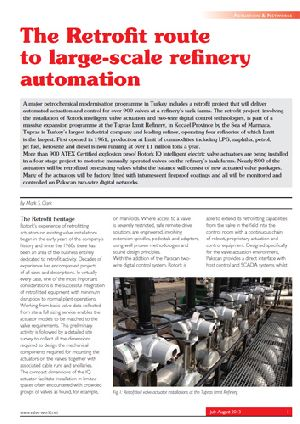 The Retrofit route to large-scale refinery automation