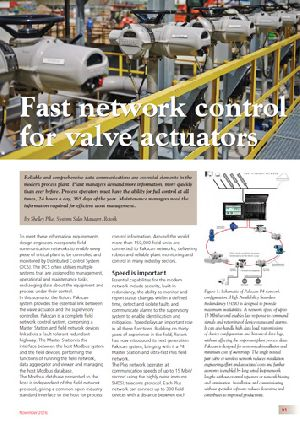 Fast network control for valve actuators