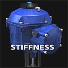 Features of the CVA Actuator - Stiffness